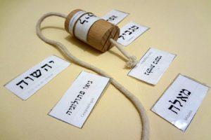 Origen del Péndulo Hebreo