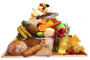 piramide-alimentaria